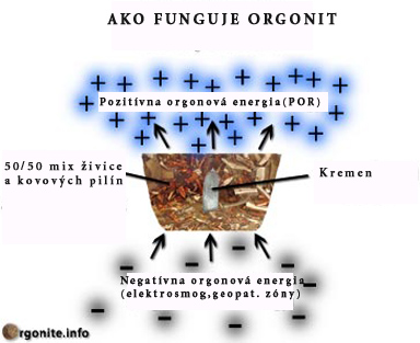 orgonite_diagram kopie